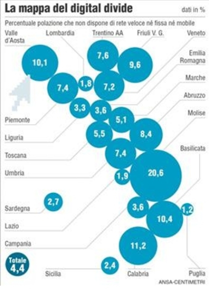 la mappa del digital divide